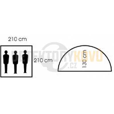 Stan pro 3 osoby vzor Flecktarn - Detektory kovů